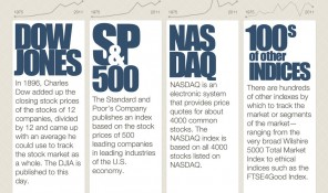How Stocks Work Infographic